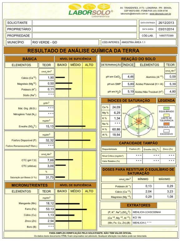 Tabela 01 – Laudo da análise química do solo da Área 1.1 (profundidade 00-20 cm), em que as plantas apresentavam impedimento ao aprofundamento do sistema radicular.